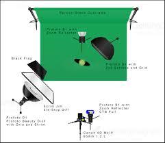 lighting set. Lighting Set Up No.1 T
