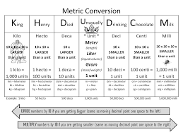 Kids Worksheet : Inspired On Years Old Children Convert Grams To ...