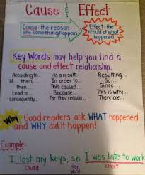 cause and effect anchor chart classroom ideas  cause and effect anchor chart
