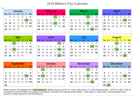 Navy Pay Chart 2018 54 Ageless Navy Federal Payday Calendar