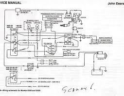 john deere l130 safety switch wiring diagrams facbooik com John Deere L120 Pto Clutch Wiring Diagram john deere l120 pto wiring diagram wiring diagram John Deere Lawn Mower Parts Diagram