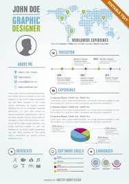 Graphic Designer editable resume cv template. Download Large Image 592x841px