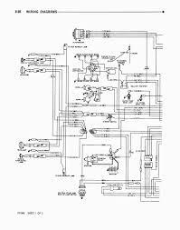 winnebago motorhome wiring diagram unique 1994 southwind motorhome winnebago motorhome wiring diagram fresh 1985 winnebago motorhome wiring diagram wiring diagram