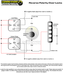 power door lock actuator wiring diagram wiring diagram and chrysler power door lock actuator wiring diagrams base