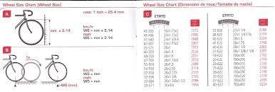 Dirt Bike Tire Size Chart 73 Proper Bike Wheel Sizes Chart