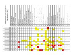 gaps in herd immunity sisyphean high medium here is that spreadsheet again broken up into images
