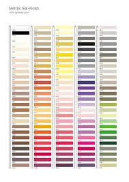 Mettler Color Chart Pinterest