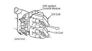 1995 chevy cavalier ignition module computer problem 1995 chevy 95 Chevy Cavalier Wiring Diagram if you have the 2 2l engine, the module should be under the coil pack, follow the plug wires you need to be sure of the problem some of the national brand find 95 chevy cavalier radio wiring diagram