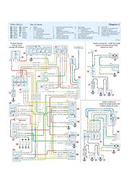 peugeot 206 aircon wiring diagram all wiring diagram peugeot 206 wiring diagram pdf wiring diagrams best 4x4 wiring diagram peugeot 206 aircon wiring diagram