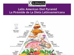 food pyramid 2015 in spanish. Exellent 2015 Oldways Latin American Diet Pyramid With Food 2015 In Spanish I