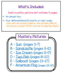 Summer 120 Chart Math Mystery Pictures Differentiated 120 Chart