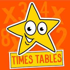 Image result for times tables clipart