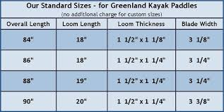 Northpoint Paddles Greenland Paddles What Size