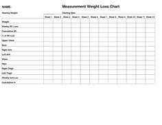 isagenix measurement tracker your guide to getting started body measurement chart body
