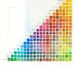 Acrylic Color Mixing Chart 52 Competent Ink Color Mixing Chart