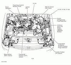3 4 liter gm engine compartment diagram great installation of 95 camaro 3 4 engine diagram wiring library rh 95 skriptoase de chevy 4 3 sensor locations chevy 4 3 vortec engine diagram