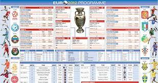Euro 2012 Programme Chart