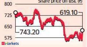 Tata Chemicals Ltd Demerger Of Consumer Arm To Be