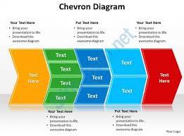 Chevron Org Chart Rome Fontanacountryinn Com