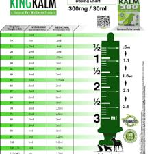 Gogreen Hemp Cbd Dog Cat Oil Drops 250mg Cbd Smart
