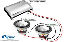dual voice coil wiring diagram Subwoofer Wiring Diagram Dual 4 Ohm subwoofer wiring diagrams sonic electronix Dual 4 Ohm Sub Wiring