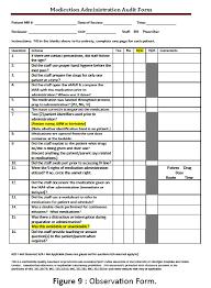 Medication Mar Chart Ensuring Safe Medication Administration Through Direct