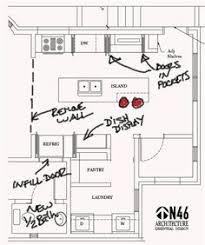 Small Picture Commercial kitchen design Ferret Australias Manufacturing