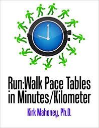 Run Walk Pace Tables In Minutes Kilometer Dr Kirk Mahoney