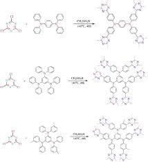 Triazine-based conjugated microporous polymers with  N,N,N′,N′-tetraphenyl-1,4-phenylenediamine, 1,3,5-tris(diphenylamino)ben