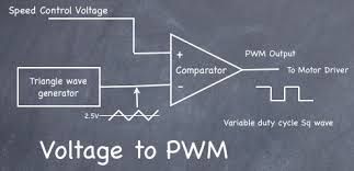 ac pulse generator diagram wiring diagram for car engine mag ic generator schematics likewise abs revision additionally high voltage generator schematic further tesla generator schematics