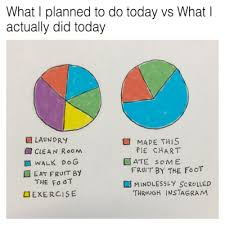 And Funny Pie Charts Tumblr