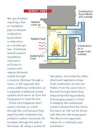 fireplace gas pipe repair starter installation lines seal attached correctly thanks home depot