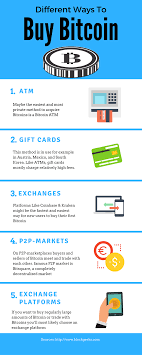 how to bitcoin anywhere in the world ultimate guide