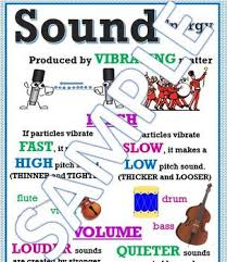 Sound Anchor Chart Sound Energy Anchor Chart