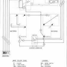 easyhomeview com page 2 perko switch wiring diagram small utility ezgo wiring diagram golf cart