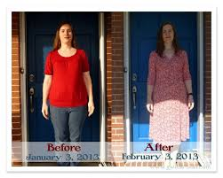 weight gain due to iud