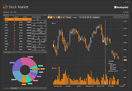 Wpf Chart Control Devexpress