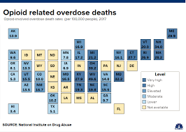 Ohio Drug Schedule Chart How Ohio Is Coping With High Opioid Overdose Rate Slamming