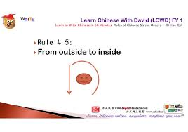 How To Write Chinese Learn How To Write Chinese Characters In 90 Minutes Video Course
