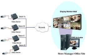 wiring backup camera monitor wiring diagram koolertron backup era wiring diagram diagrams