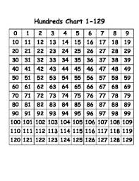Blank Hundreds Chart To 120 Hundreds Chart To 120 Pdf Www Bedowntowndaytona Com