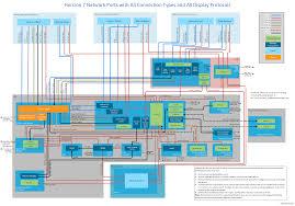 Port Tool Chart Network Ports In Vmware Horizon 7 Vmware