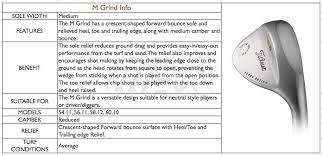 Titleist Grind Chart Vokey Sm5 Wedges Page 4 Golfwrx