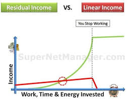 Ambit Residual Income Chart Whats The Difference Diagram Chart Investing