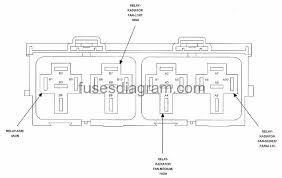 2007 chrysler sebring fuse diagram wiring diagram \u2022 2007 Tundra Fuse Box Diagram fuse box chrysler sebring mk3 rh fusesdiagram com 2007 chrysler sebring fuse panel 2007 chrysler sebring fuse panel