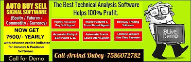 Nifty Charting Software Auto Buy Sell Signal Buy Sell Signal Software Automatic