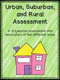Urban Suburban Rural Urban Suburban Rural Assessment By Cristela Rodriguez Tpt