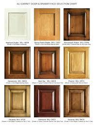 cabinet transformations color chart colors office rustoleum paint kit 9 piece dark reviews