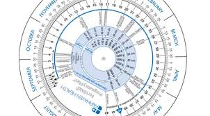 41 Prototypic Edc Chart Pregnancy