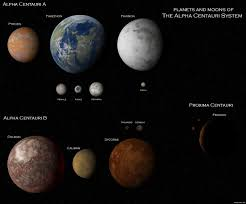 Chart Of Cosmic Exploration Chart Of Cosmic Exploration Poster United Perks